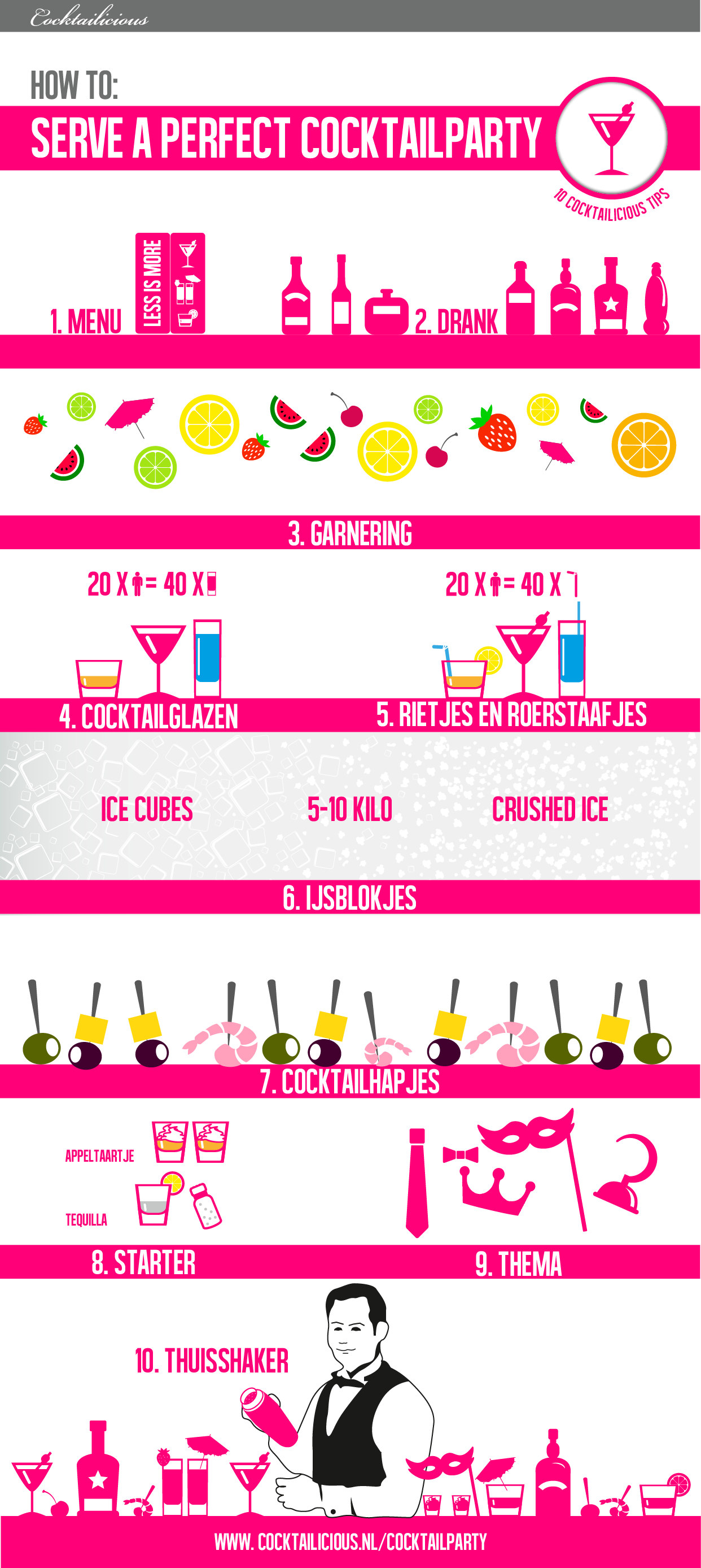 infographic cocktailparty