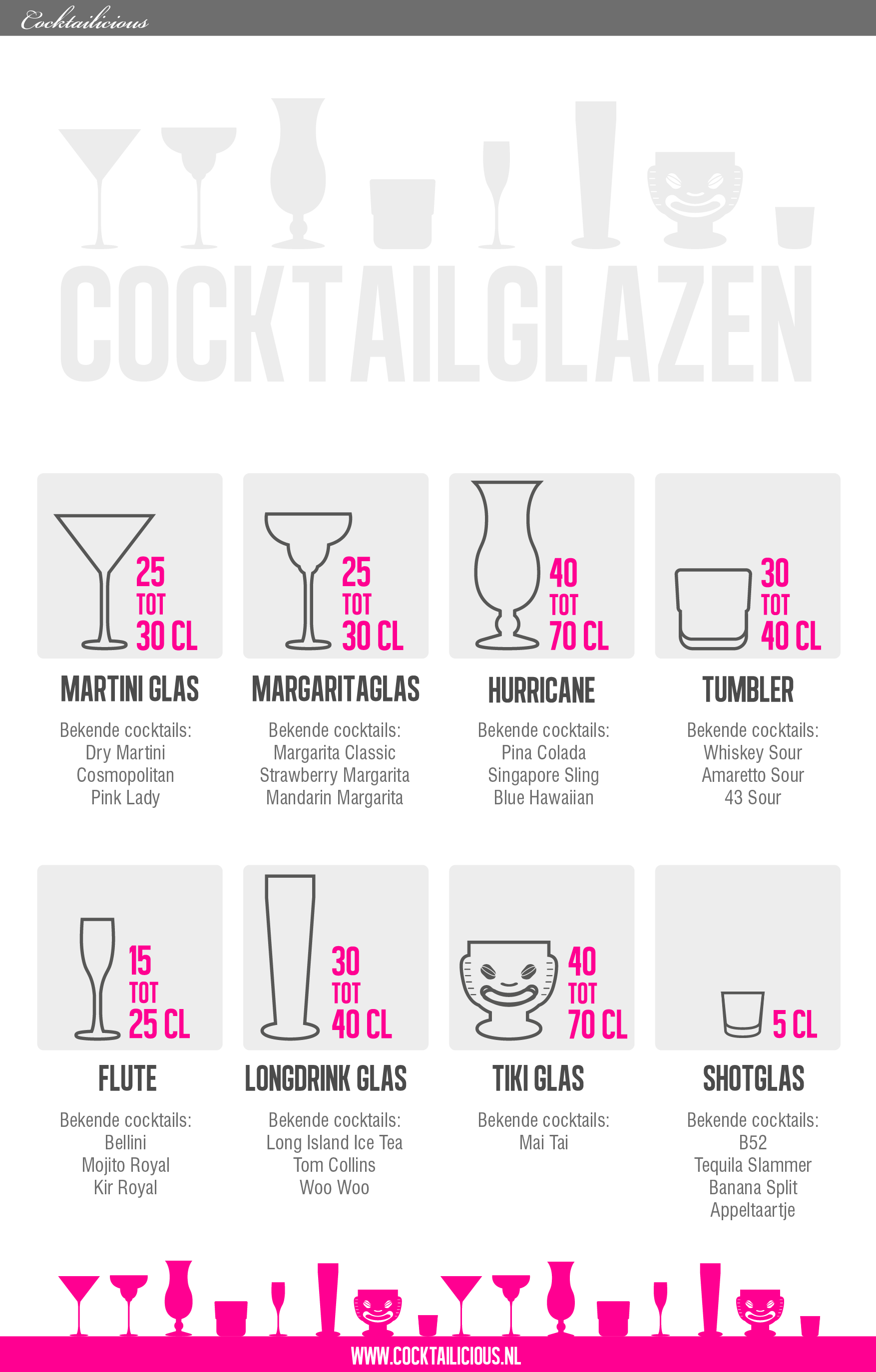 infographic cocktailglazen